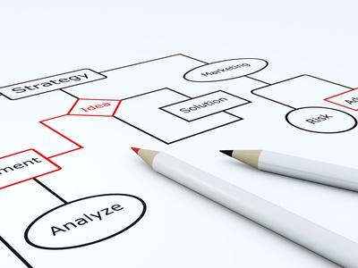 Intro Libro SMR: Cómo hacer un social media plan para Pymes