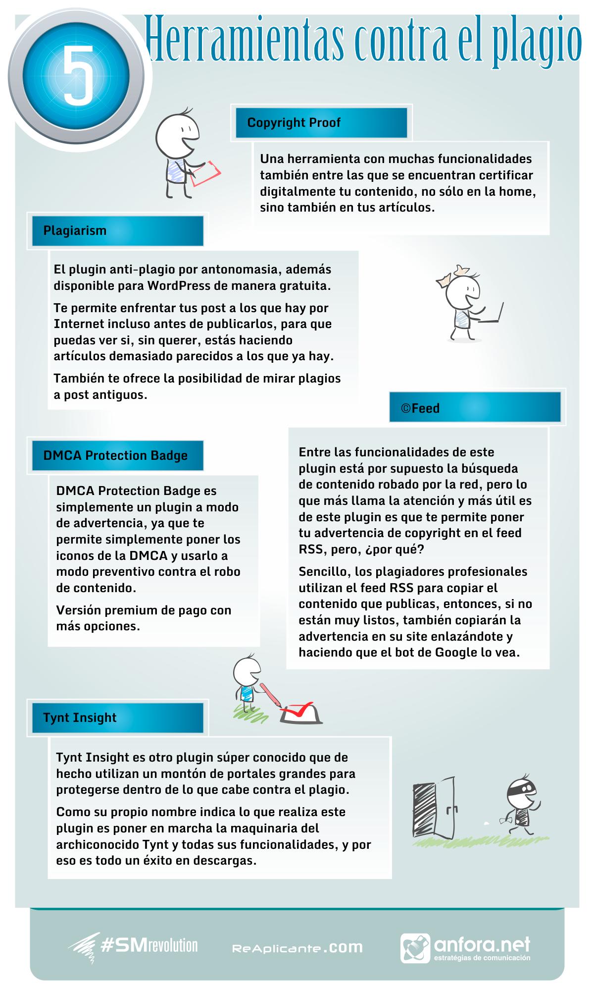 Infografía, 5 herramientas contra el plágio